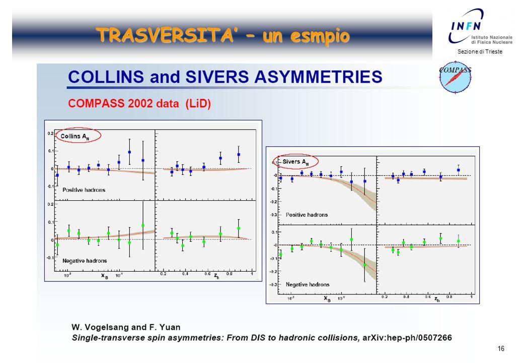 16 Sezione di Trieste Silvia DALLA TORRE CSN I, Frascati 15/11/05 TRASVERSITA' – un esmpio