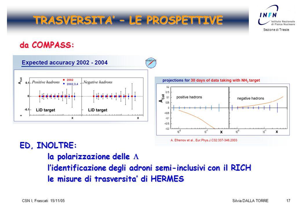 17 Sezione di Trieste Silvia DALLA TORRE CSN I, Frascati 15/11/05 TRASVERSITA' – LE PROSPETTIVE da COMPASS: ED, INOLTRE: la polarizzazione delle  l'identificazione degli adroni semi-inclusivi con il RICH le misure di trasversita' di HERMES
