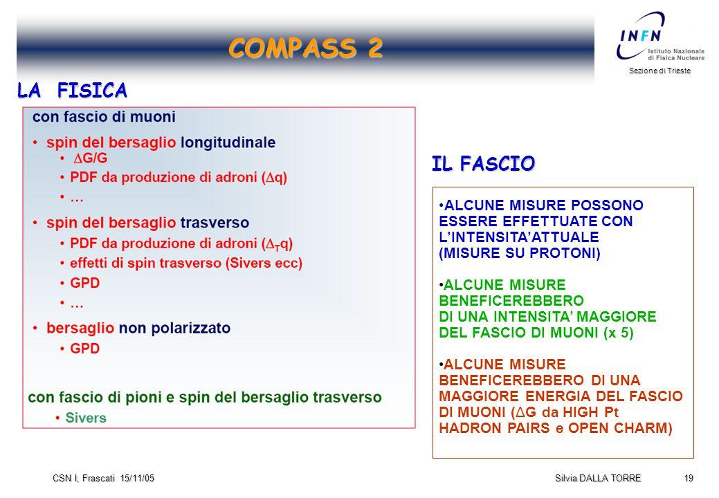 19 Sezione di Trieste Silvia DALLA TORRE CSN I, Frascati 15/11/05 COMPASS 2 LA FISICA IL FASCIO IL FASCIO ALCUNE MISURE POSSONO ESSERE EFFETTUATE CON L'INTENSITA'ATTUALE (MISURE SU PROTONI) ALCUNE MISURE BENEFICEREBBERO DI UNA INTENSITA' MAGGIORE DEL FASCIO DI MUONI (x 5) ALCUNE MISURE BENEFICEREBBERO DI UNA MAGGIORE ENERGIA DEL FASCIO DI MUONI (ΔG da HIGH Pt HADRON PAIRS e OPEN CHARM)