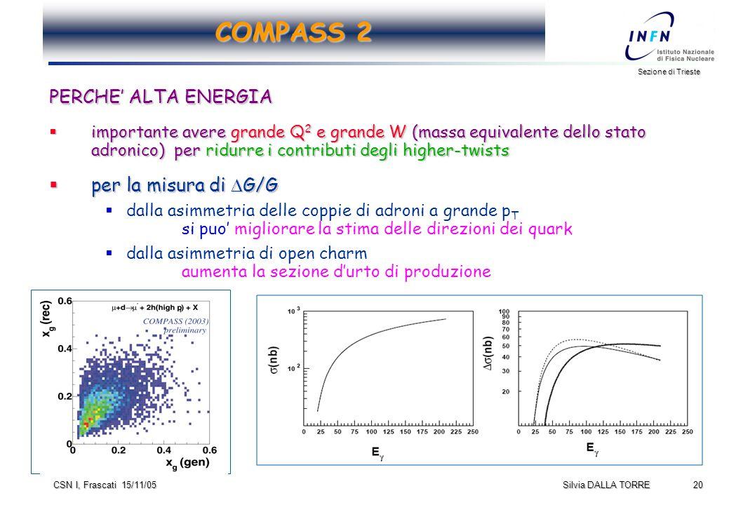20 Sezione di Trieste Silvia DALLA TORRE CSN I, Frascati 15/11/05 COMPASS 2 PERCHE' ALTA ENERGIA  importante avere grande Q 2 e grande W (massa equivalente dello stato adronico) per ridurre i contributi degli higher-twists  per la misura di  G/G  dalla asimmetria delle coppie di adroni a grande p T si puo' migliorare la stima delle direzioni dei quark  dalla asimmetria di open charm aumenta la sezione d'urto di produzione