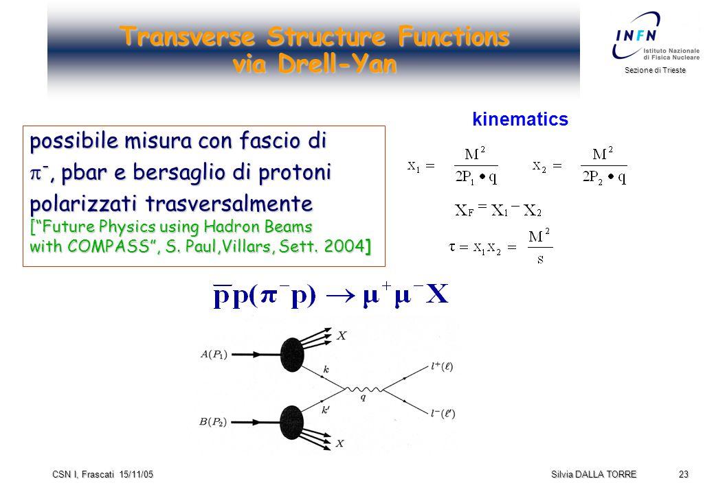 23 Sezione di Trieste Silvia DALLA TORRE CSN I, Frascati 15/11/05 Transverse Structure Functions via Drell-Yan kinematics possibile misura con fascio di  -, pbar e bersaglio di protoni polarizzati trasversalmente [ Future Physics using Hadron Beams with COMPASS , S.