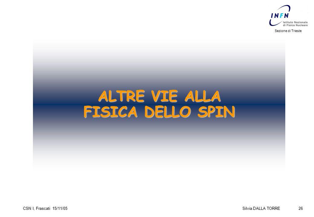 26 Sezione di Trieste Silvia DALLA TORRE CSN I, Frascati 15/11/05 ALTRE VIE ALLA FISICA DELLO SPIN