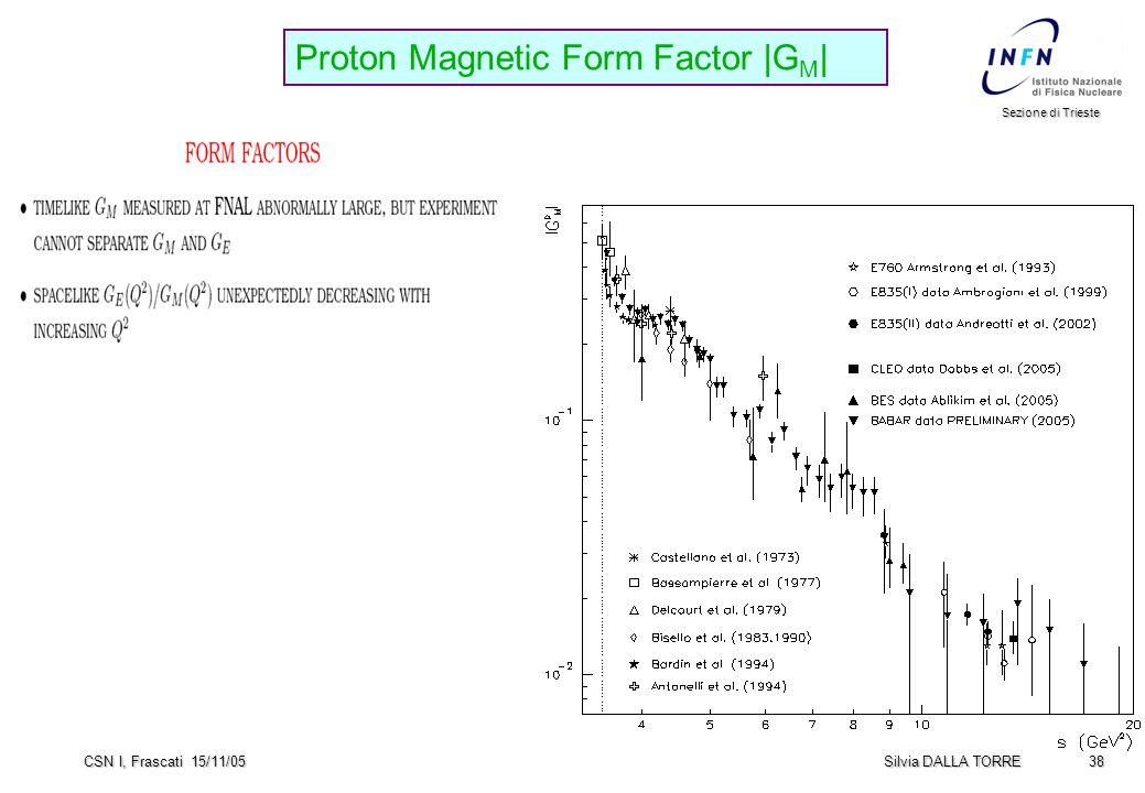 38 Sezione di Trieste Silvia DALLA TORRE CSN I, Frascati 15/11/05 Proton Magnetic Form Factor |G M | (relevant for PAX, DAPHNE 2)