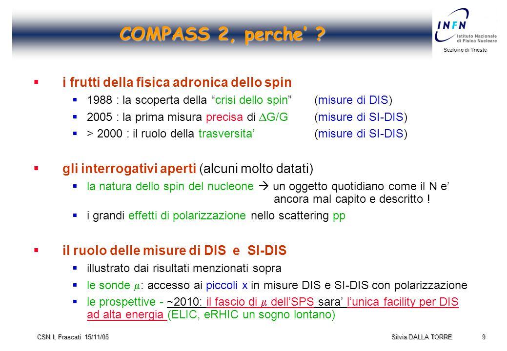 9 Sezione di Trieste Silvia DALLA TORRE CSN I, Frascati 15/11/05 COMPASS 2, perche' .