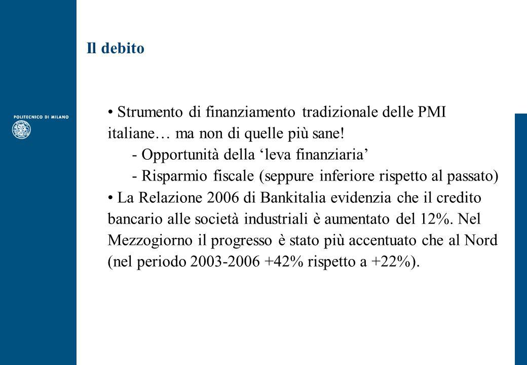 Il debito Strumento di finanziamento tradizionale delle PMI italiane… ma non di quelle più sane.