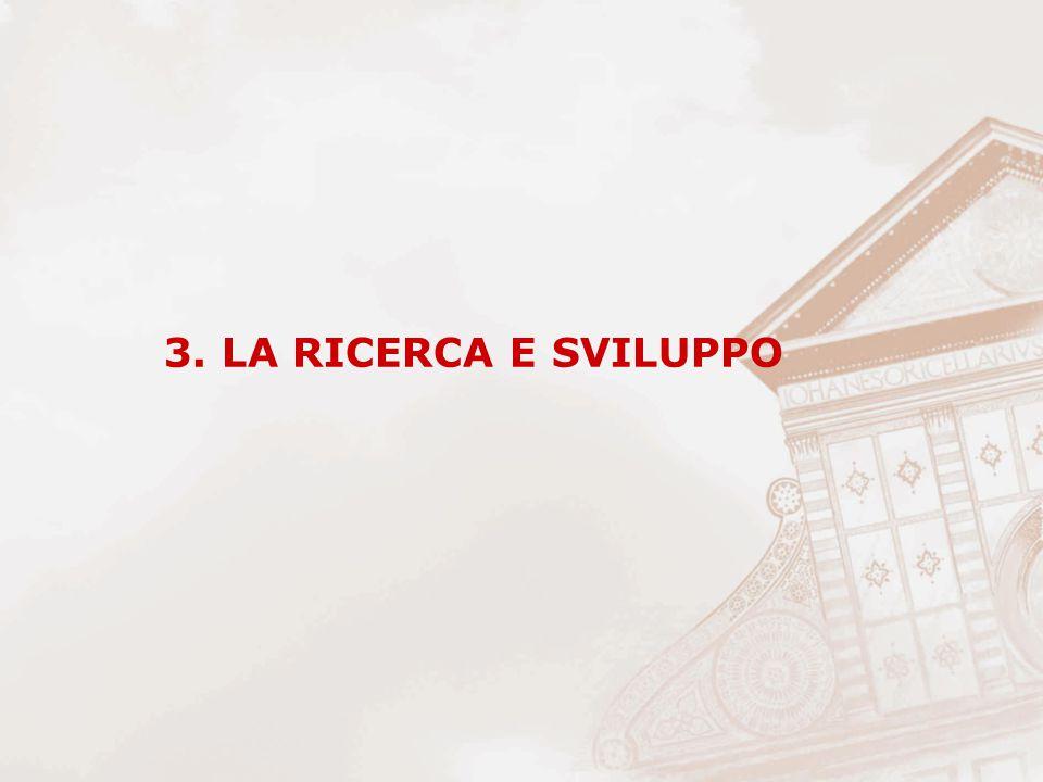 3. LA RICERCA E SVILUPPO