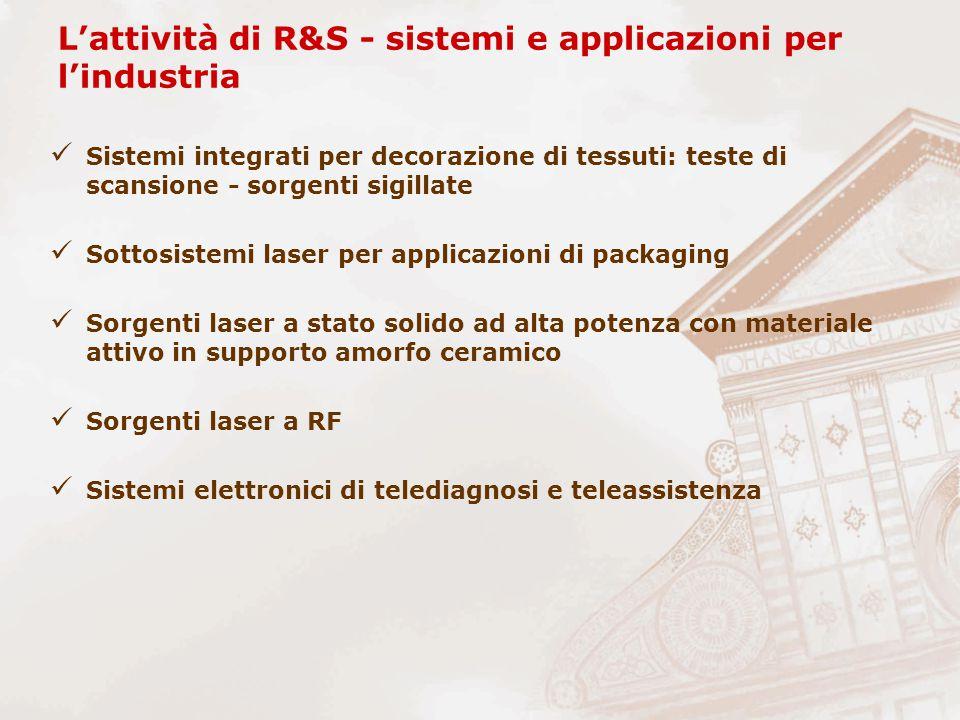 L'attività di R&S - sistemi e applicazioni per l'industria Sistemi integrati per decorazione di tessuti: teste di scansione - sorgenti sigillate Sotto