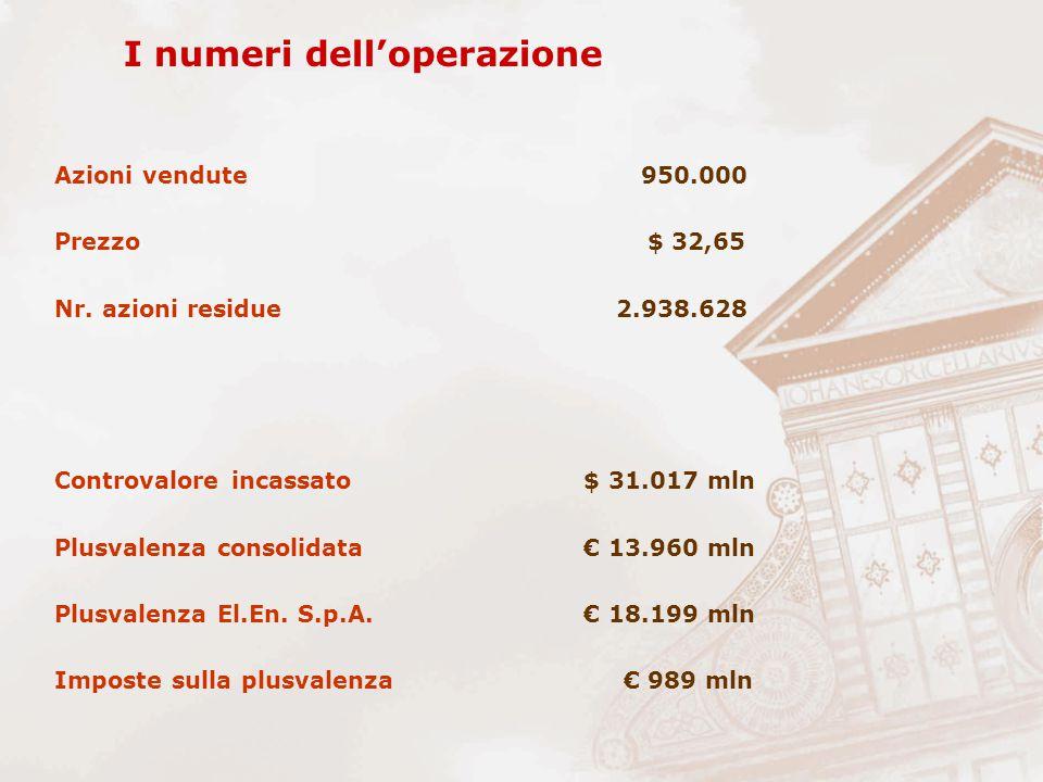 Azioni vendute 950.000 Prezzo $ 32,65 Nr. azioni residue 2.938.628 Controvalore incassato $ 31.017 mln Plusvalenza consolidata € 13.960 mln Plusvalenz