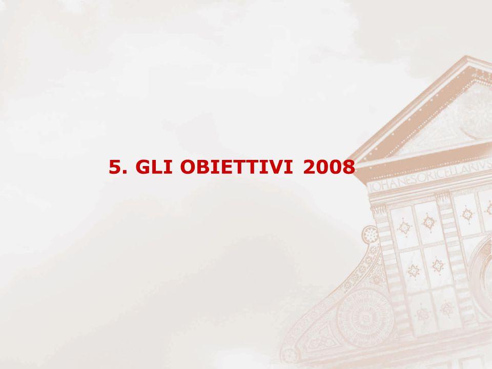5. GLI OBIETTIVI 2008