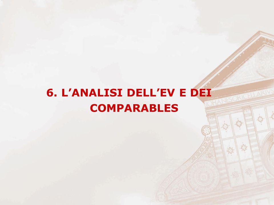 6. L'ANALISI DELL'EV E DEI COMPARABLES