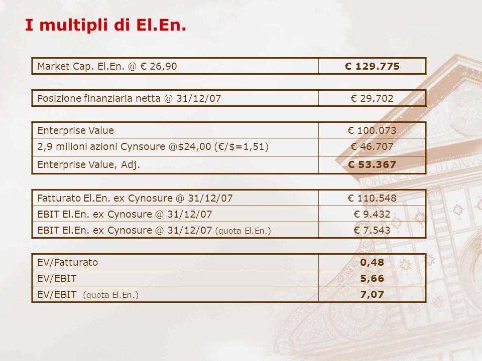 I multipli di El.En. Market Cap. El.En. @ € 26,90€ 129.775 Posizione finanziaria netta @ 31/12/07€ 29.702 Enterprise Value€ 100.073 2,9 milioni azioni
