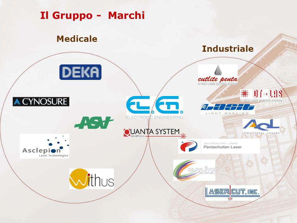 Il Gruppo - Marchi Medicale Industriale