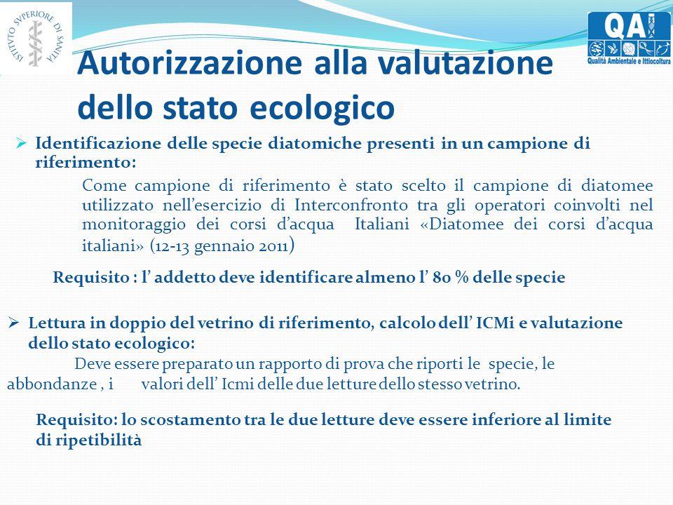 Autorizzazione alla valutazione dello stato ecologico  Identificazione delle specie diatomiche presenti in un campione di riferimento: Come campione di riferimento è stato scelto il campione di diatomee utilizzato nell'esercizio di Interconfronto tra gli operatori coinvolti nel monitoraggio dei corsi d'acqua Italiani «Diatomee dei corsi d'acqua italiani» (12-13 gennaio 2011 ) Requisito : l' addetto deve identificare almeno l' 80 % delle specie  Lettura in doppio del vetrino di riferimento, calcolo dell' ICMi e valutazione dello stato ecologico: Deve essere preparato un rapporto di prova che riporti le specie, le abbondanze, i valori dell' Icmi delle due letture dello stesso vetrino.