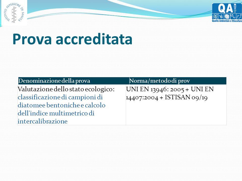Prova accreditata Valutazione dello stato ecologico: classificazione di campioni di diatomee bentoniche e calcolo dell indice multimetrico di intercalibrazione UNI EN 13946: 2005 + UNI EN 14407:2004 + ISTISAN 09/19 Denominazione della provaNorma/metodo di prov