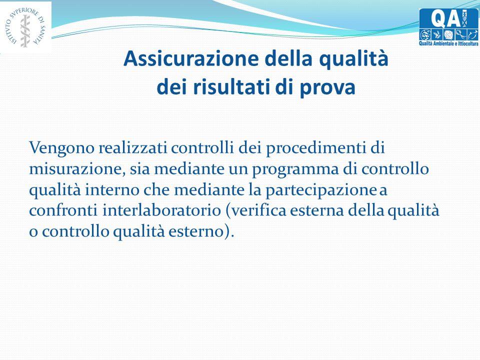 Assicurazione della qualità dei risultati di prova Vengono realizzati controlli dei procedimenti di misurazione, sia mediante un programma di controllo qualità interno che mediante la partecipazione a confronti interlaboratorio (verifica esterna della qualità o controllo qualità esterno).
