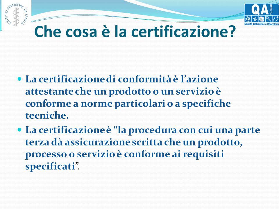 Che cosa è la certificazione.