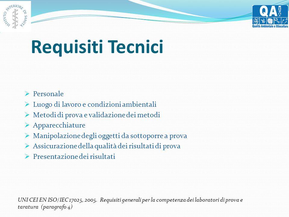 Requisiti Tecnici  Personale  Luogo di lavoro e condizioni ambientali  Metodi di prova e validazione dei metodi  Apparecchiature  Manipolazione degli oggetti da sottoporre a prova  Assicurazione della qualità dei risultati di prova  Presentazione dei risultati UNI CEI EN ISO/IEC 17025, 2005.
