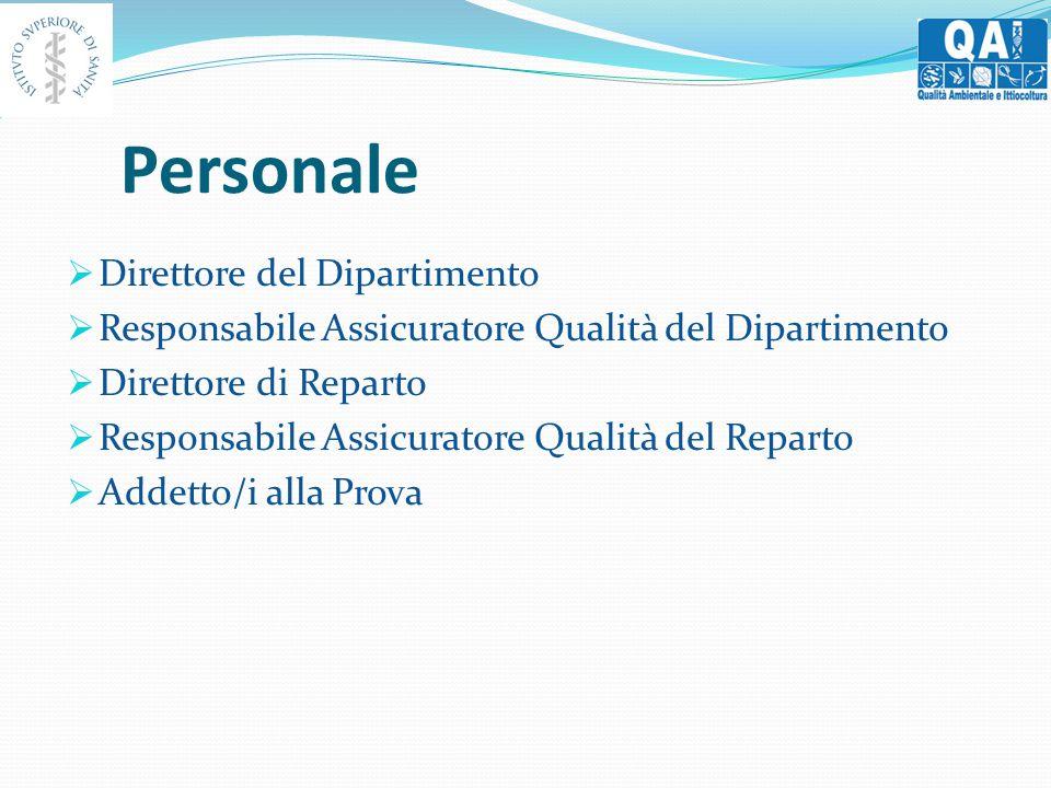 Personale  Direttore del Dipartimento  Responsabile Assicuratore Qualità del Dipartimento  Direttore di Reparto  Responsabile Assicuratore Qualità del Reparto  Addetto/i alla Prova