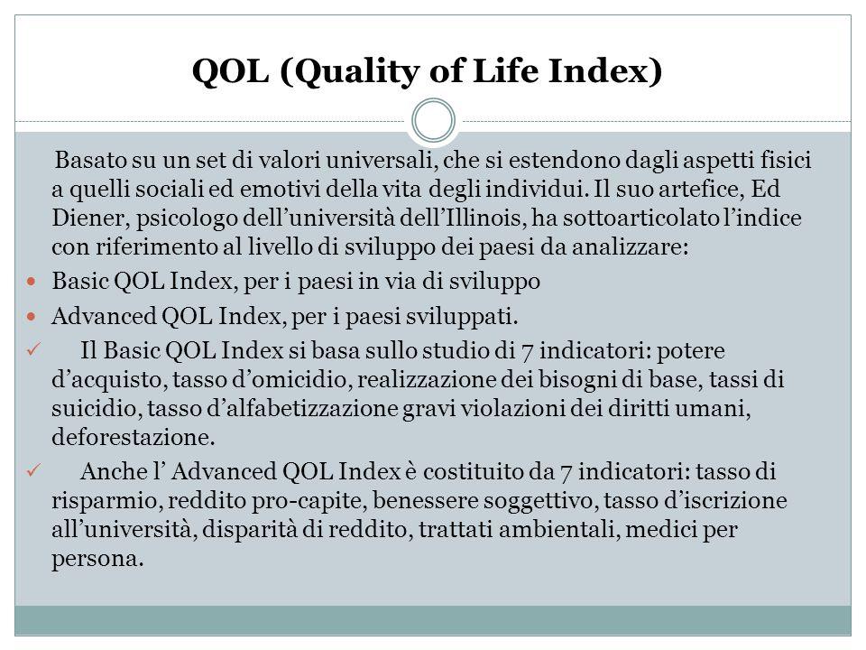 QOL (Quality of Life Index) Basato su un set di valori universali, che si estendono dagli aspetti fisici a quelli sociali ed emotivi della vita degli