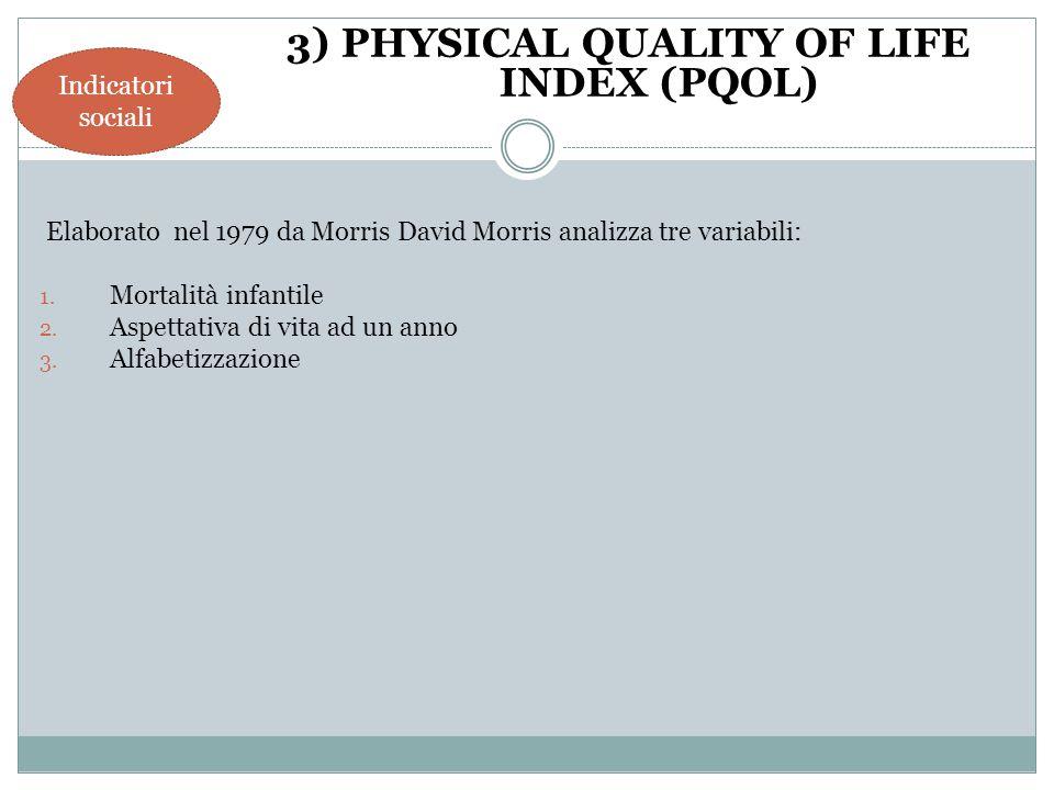 Elaborato nel 1979 da Morris David Morris analizza tre variabili: 1. Mortalità infantile 2. Aspettativa di vita ad un anno 3. Alfabetizzazione Indicat