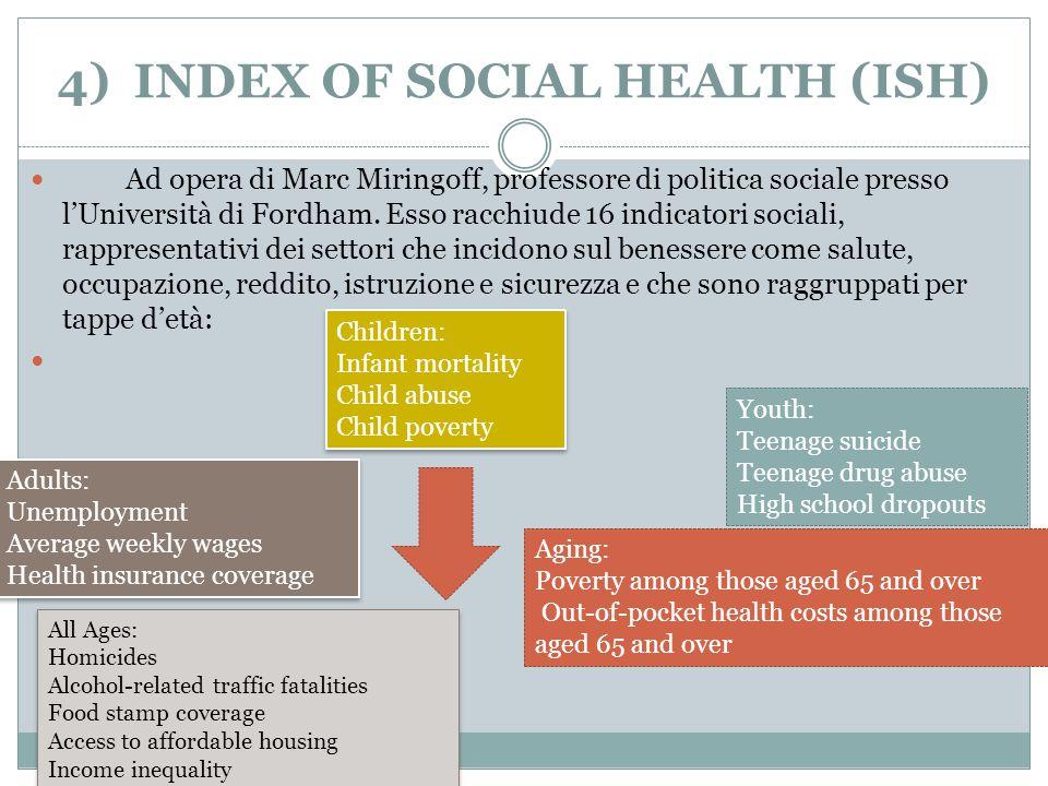 4) INDEX OF SOCIAL HEALTH (ISH) Ad opera di Marc Miringoff, professore di politica sociale presso l'Università di Fordham. Esso racchiude 16 indicator