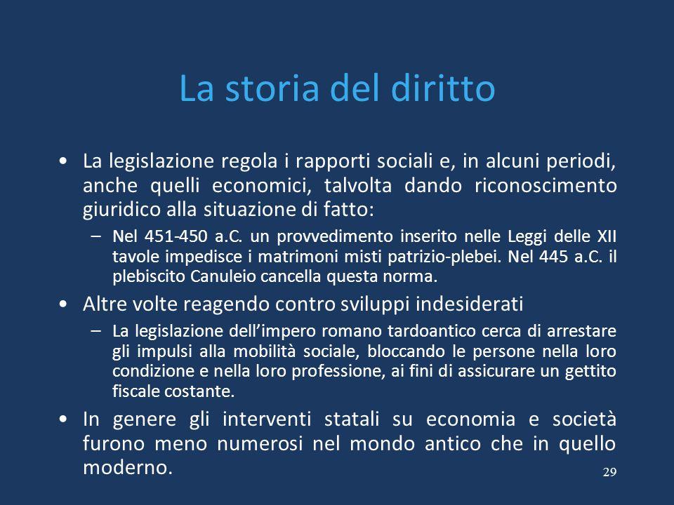 29 La storia del diritto La legislazione regola i rapporti sociali e, in alcuni periodi, anche quelli economici, talvolta dando riconoscimento giuridi