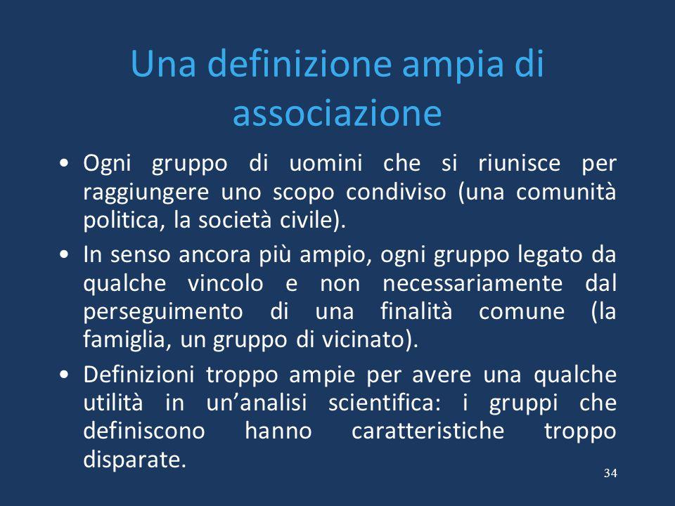 34 Una definizione ampia di associazione Ogni gruppo di uomini che si riunisce per raggiungere uno scopo condiviso (una comunità politica, la società