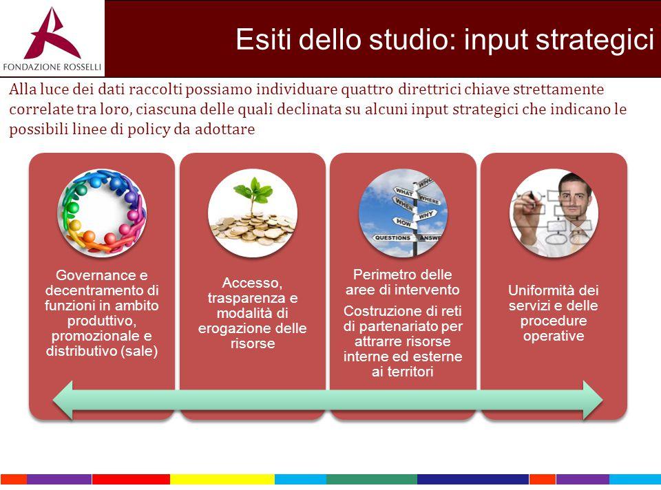 Esiti dello studio: input strategici Alla luce dei dati raccolti possiamo individuare quattro direttrici chiave strettamente correlate tra loro, ciasc