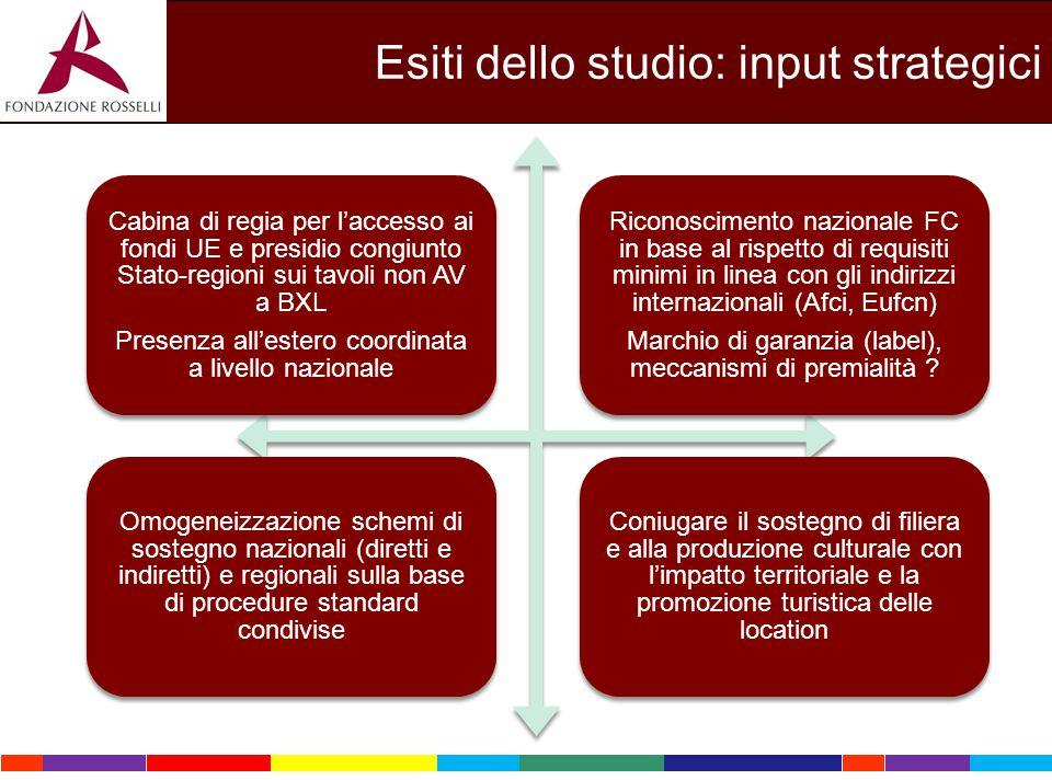 Esiti dello studio: input strategici Cabina di regia per l'accesso ai fondi UE e presidio congiunto Stato-regioni sui tavoli non AV a BXL Presenza all