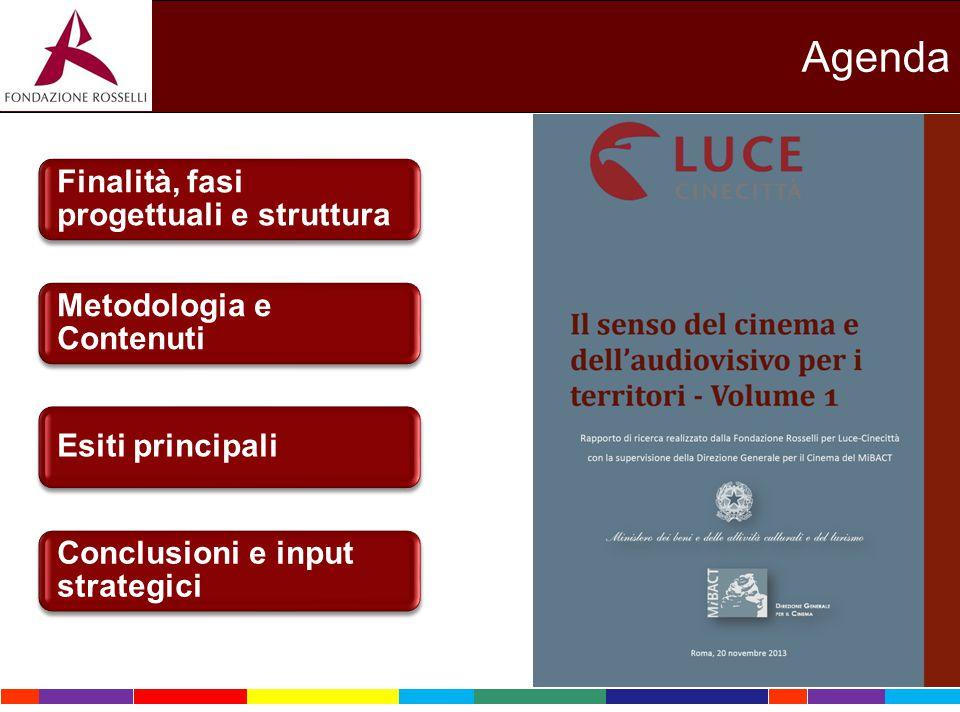 Finalità, fasi progettuali e struttura Metodologia e Contenuti Esiti principali Conclusioni e input strategici Agenda