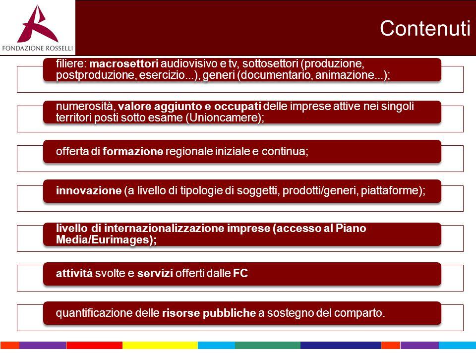 Contenuti filiere: macrosettori audiovisivo e tv, sottosettori (produzione, postproduzione, esercizio...), generi (documentario, animazione...); numer