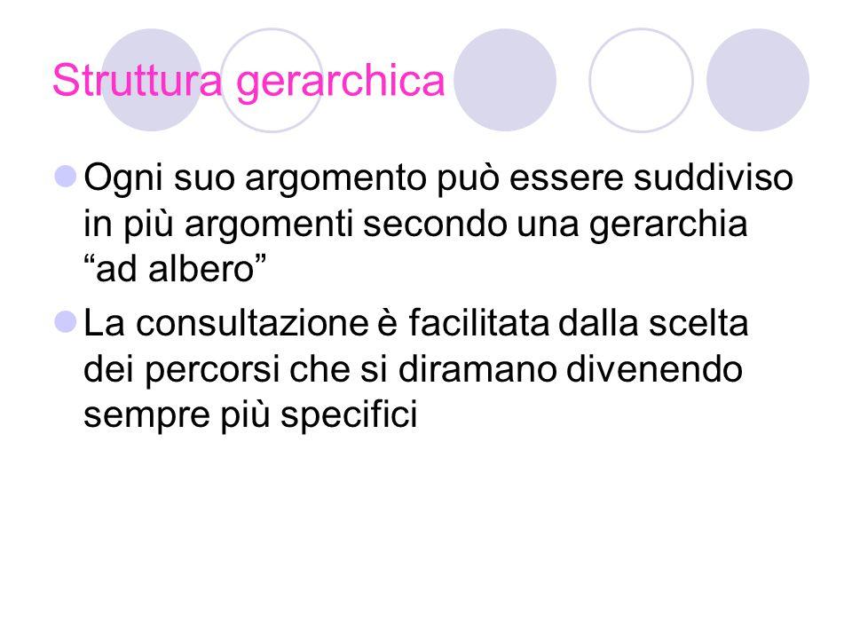 Struttura gerarchica Ogni suo argomento può essere suddiviso in più argomenti secondo una gerarchia ad albero La consultazione è facilitata dalla scelta dei percorsi che si diramano divenendo sempre più specifici