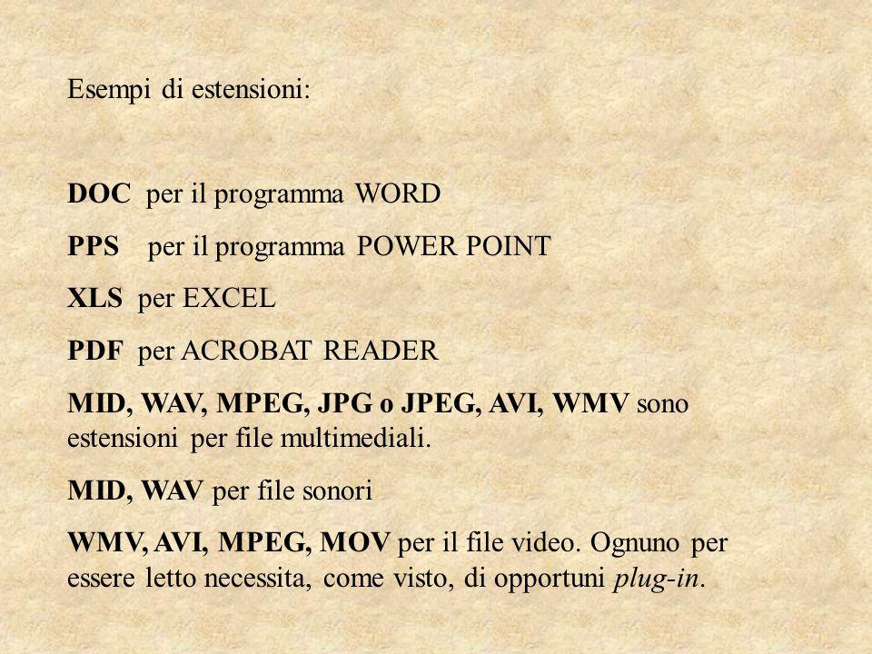 Esempi di estensioni: DOC per il programma WORD PPS per il programma POWER POINT XLS per EXCEL PDF per ACROBAT READER MID, WAV, MPEG, JPG o JPEG, AVI, WMV sono estensioni per file multimediali.