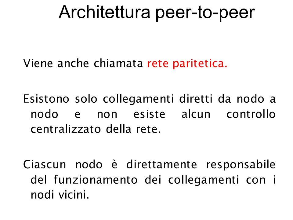 Architettura peer-to-peer Viene anche chiamata rete paritetica.
