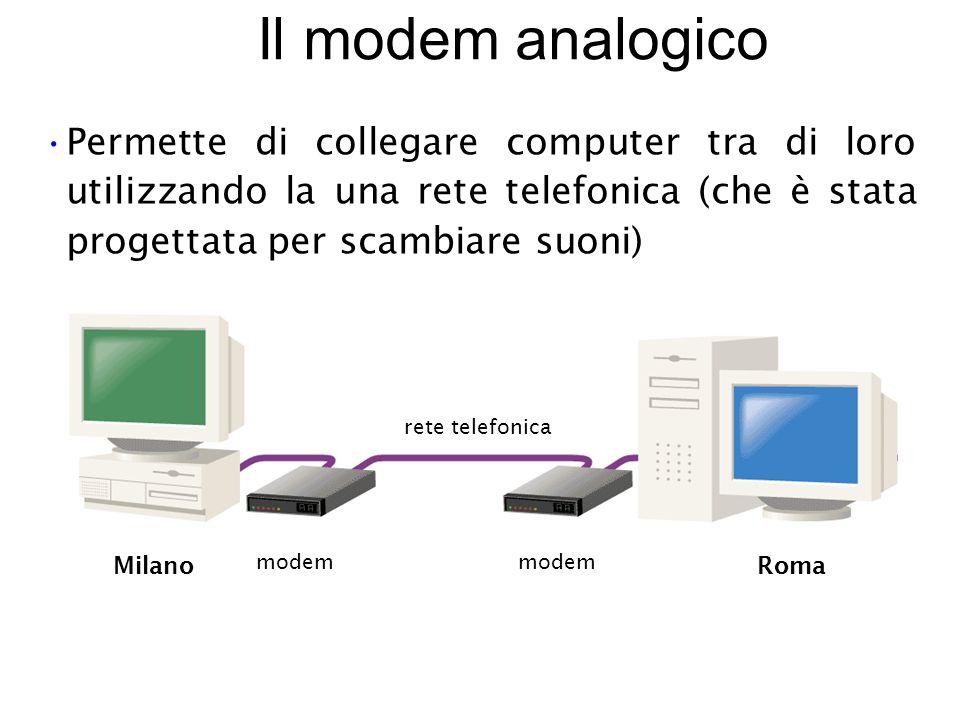 Il modem analogico Permette di collegare computer tra di loro utilizzando la una rete telefonica (che è stata progettata per scambiare suoni) modem rete telefonica MilanoRoma