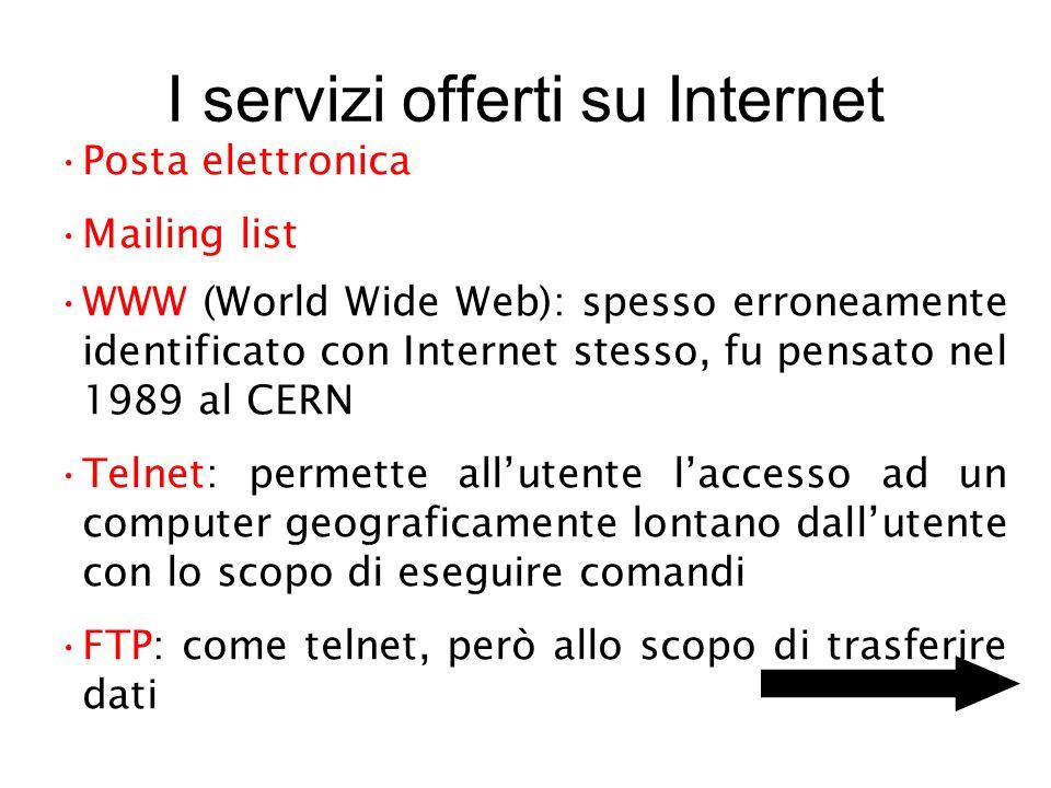 I servizi offerti su Internet Posta elettronica Mailing list WWW (World Wide Web): spesso erroneamente identificato con Internet stesso, fu pensato nel 1989 al CERN Telnet: permette all'utente l'accesso ad un computer geograficamente lontano dall'utente con lo scopo di eseguire comandi FTP: come telnet, però allo scopo di trasferire dati