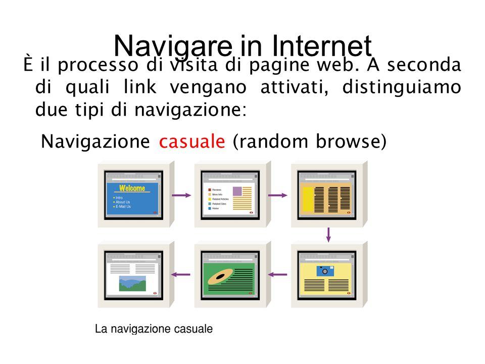 Navigare in Internet È il processo di visita di pagine web.