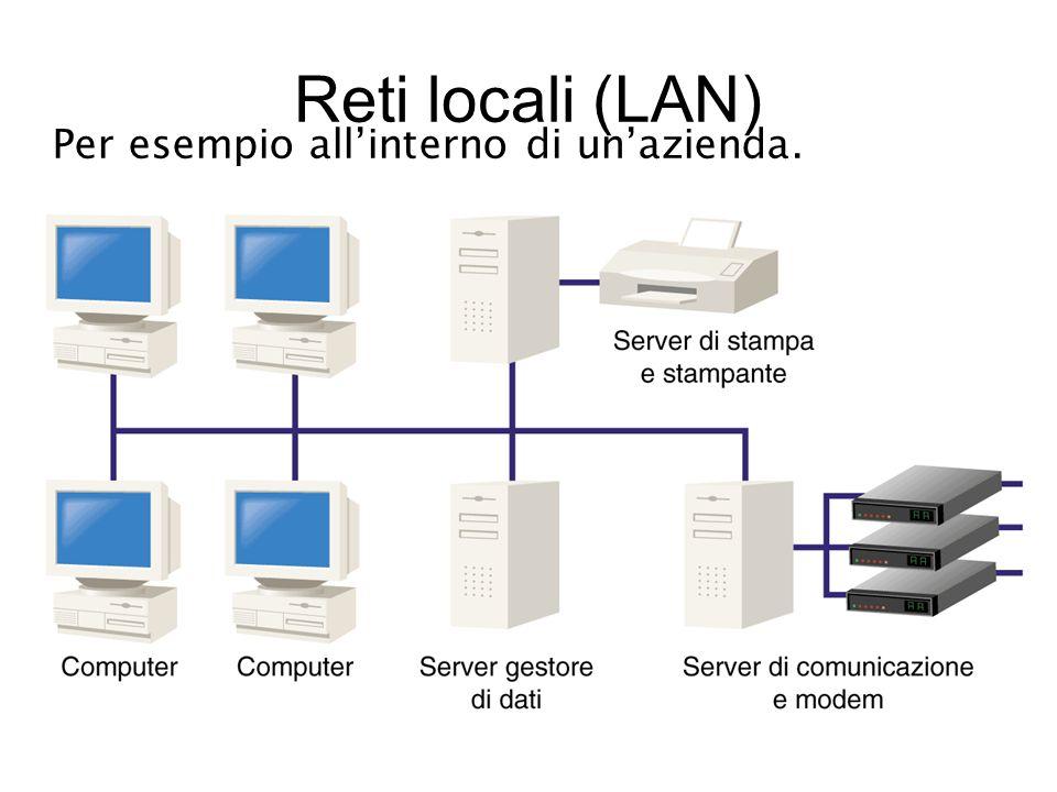 Reti locali (LAN) Per esempio all'interno di un'azienda.