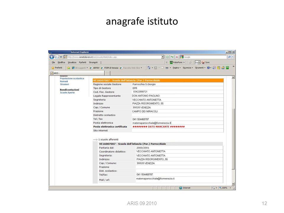 anagrafe istituto ARIS 09.201012