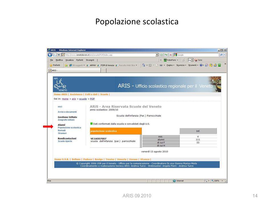 Popolazione scolastica ARIS 09.201014