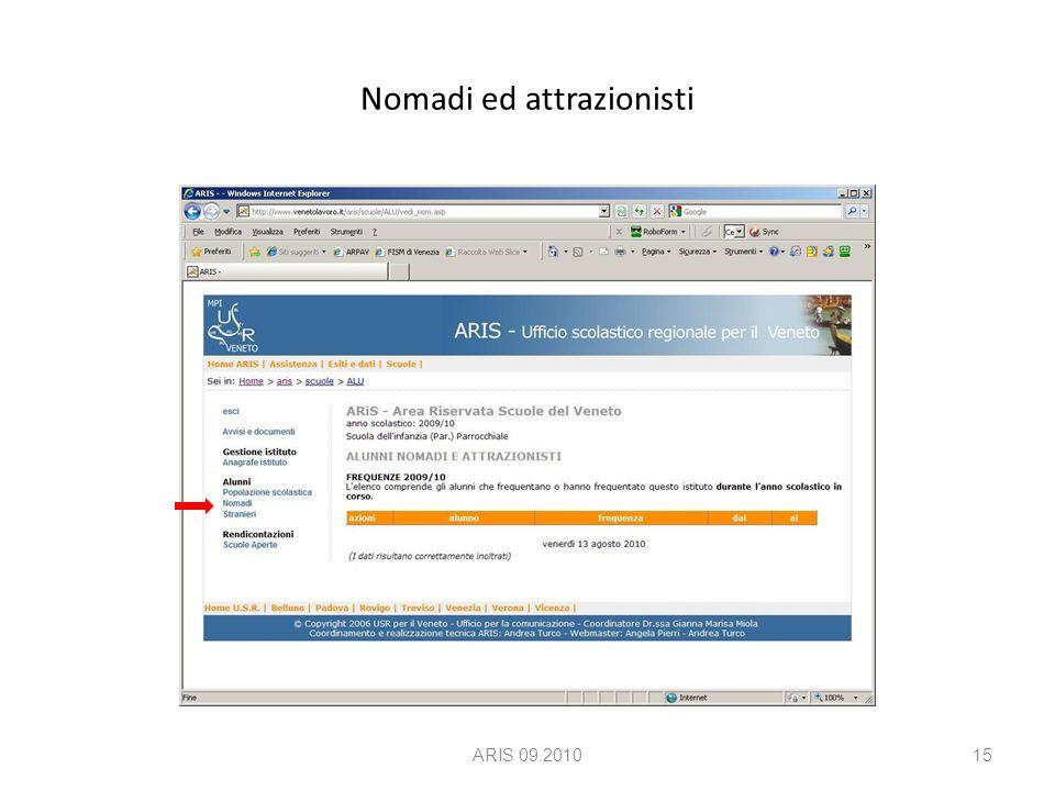 Nomadi ed attrazionisti ARIS 09.201015