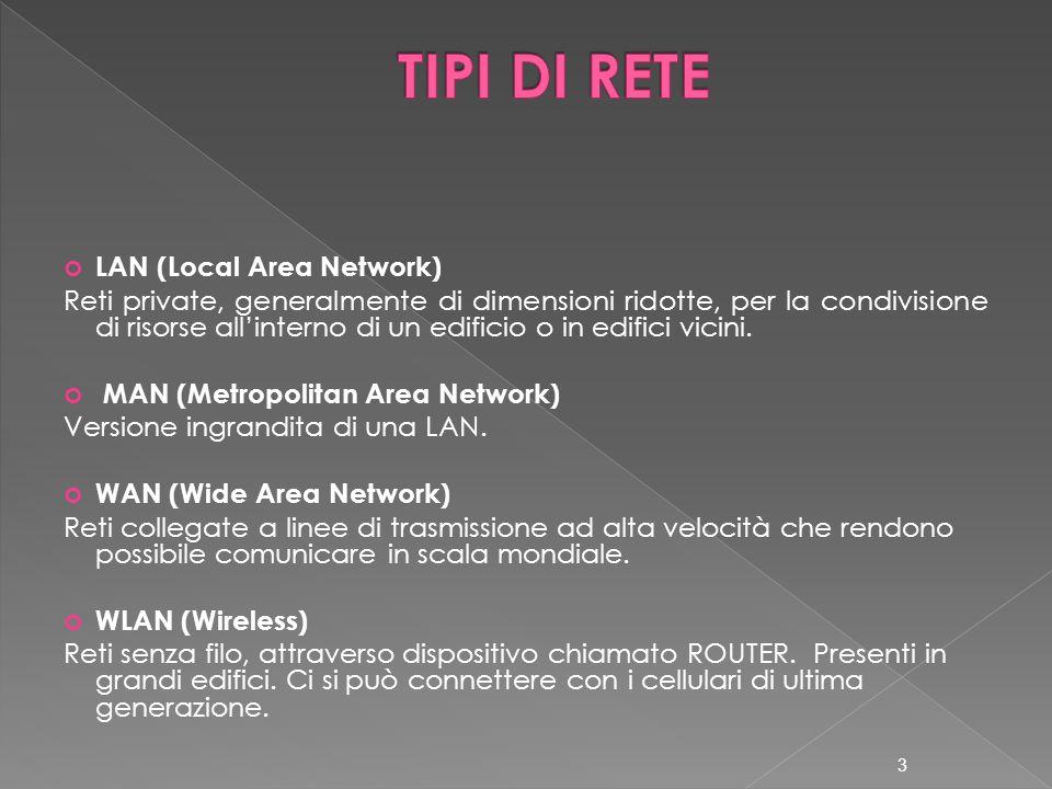 LAN (Local Area Network) Reti private, generalmente di dimensioni ridotte, per la condivisione di risorse all'interno di un edificio o in edifici vicini.