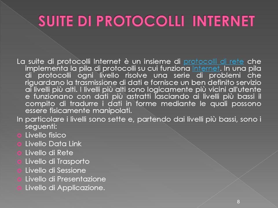 La suite di protocolli Internet è un insieme di protocolli di rete che implementa la pila di protocolli su cui funziona Internet. In una pila di proto