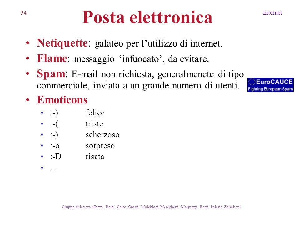 54Internet Gruppo di lavoro Alberti, Boldi, Gaito, Grossi, Malchiodi, Mereghetti, Morpurgo, Rosti, Palano, Zanaboni Posta elettronica Netiquette: galateo per l'utilizzo di internet.