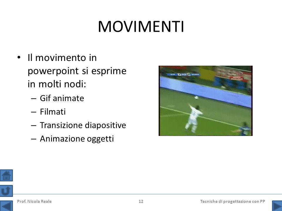 MOVIMENTI Il movimento in powerpoint si esprime in molti nodi: – Gif animate – Filmati – Transizione diapositive – Animazione oggetti Prof.
