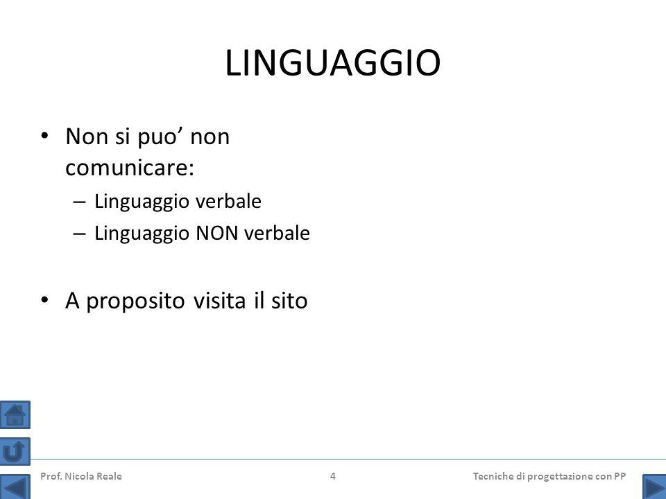 LINGUAGGIO Non si puo' non comunicare: – Linguaggio verbale – Linguaggio NON verbale A proposito visita il sito Prof.