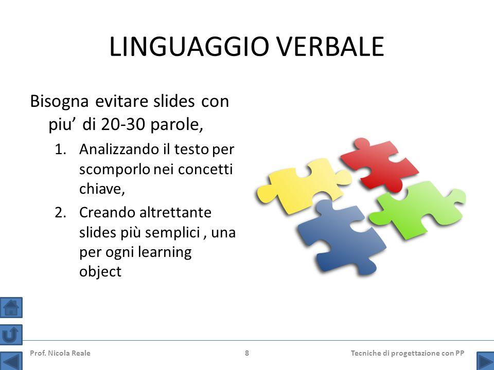 LINGUAGGIO VERBALE Bisogna evitare slides con piu' di 20-30 parole, 1.Analizzando il testo per scomporlo nei concetti chiave, 2.Creando altrettante slides più semplici, una per ogni learning object Prof.