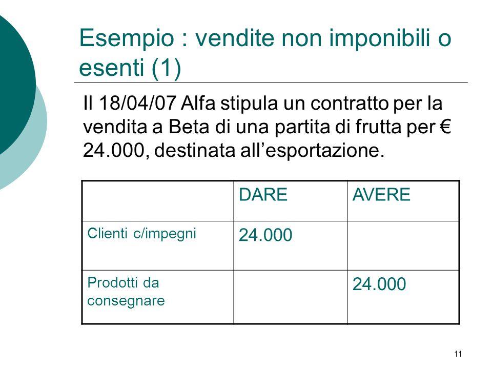 11 Il 18/04/07 Alfa stipula un contratto per la vendita a Beta di una partita di frutta per € 24.000, destinata all'esportazione.