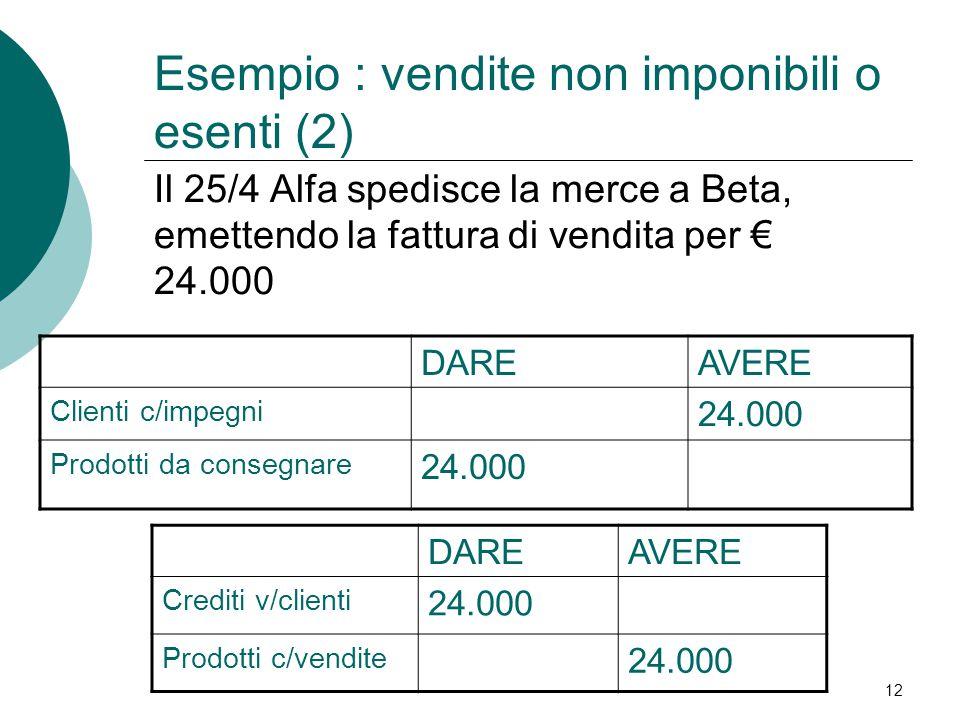 12 Il 25/4 Alfa spedisce la merce a Beta, emettendo la fattura di vendita per € 24.000 DAREAVERE Clienti c/impegni 24.000 Prodotti da consegnare 24.000 DAREAVERE Crediti v/clienti 24.000 Prodotti c/vendite 24.000 Esempio : vendite non imponibili o esenti (2)