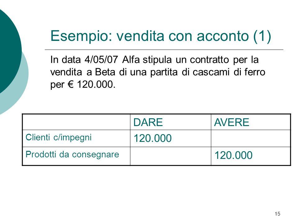 15 In data 4/05/07 Alfa stipula un contratto per la vendita a Beta di una partita di cascami di ferro per € 120.000.